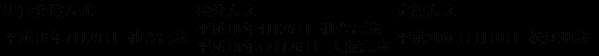%e3%82%ac%e3%82%bd%e3%83%aa%e3%83%b3%e4%bb%a3%e3%81%ab%e3%81%8a%e3%81%91%e3%82%8b%e8%a3%81%e5%88%a4%e4%be%8b